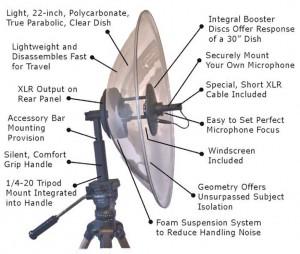 Features des Wildtronics Universal Parabolic Microphone