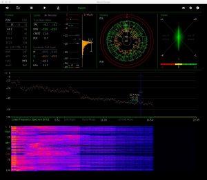 XiVero MusicScope