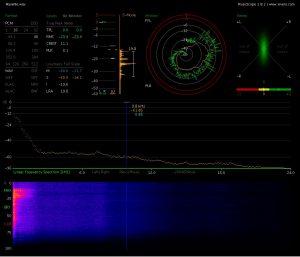 XiVero MusicScope - Report Grafik